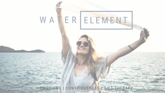 Chinese medicine 5 Element theory – The Water Element and Preserving Health